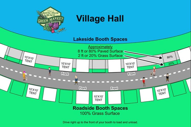 Picture: Booth spaces located lakeside and along roadway.